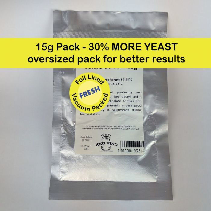 products yeast  69211.1554949884.1280.1280
